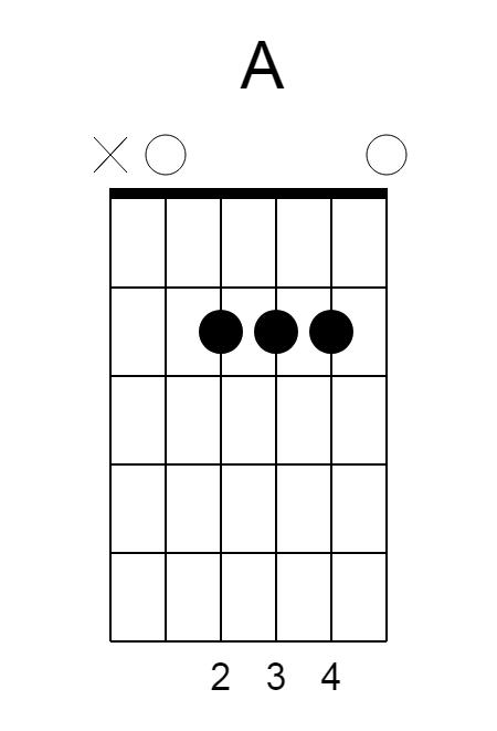 A-chord