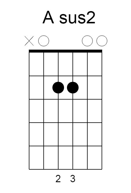 A-sus2-chord