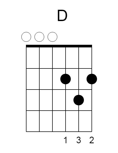 D-chord