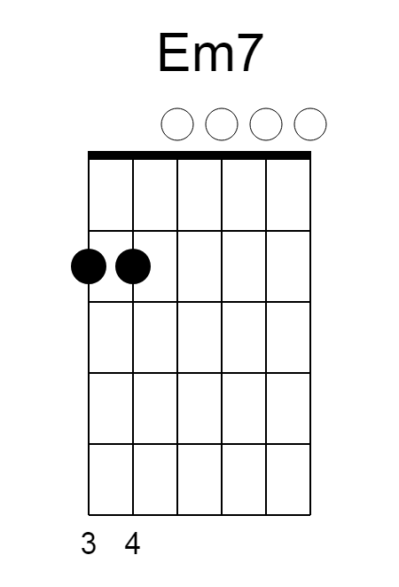 Em7-chord
