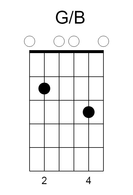 G/B-chord